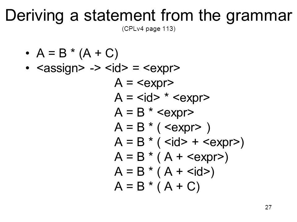 Deriving a statement from the grammar (CPLv4 page 113) A = B * (A + C) -> = A = A = * A = B * A = B * ( ) A = B * ( + ) A = B * ( A + ) A = B * ( A +