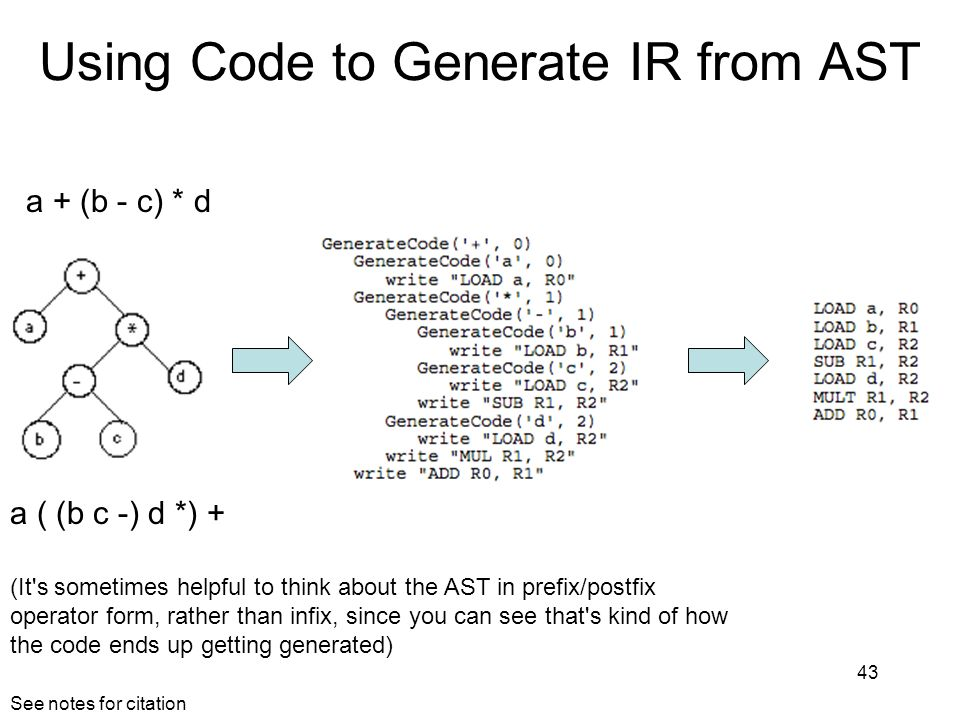 Using Code to Generate IR from AST 43 a + (b - c) * d (It s sometimes helpful to think about the AST in prefix/postfix operator form, rather than infix, since you can see that s kind of how the code ends up getting generated) a ( (b c -) d *) + See notes for citation