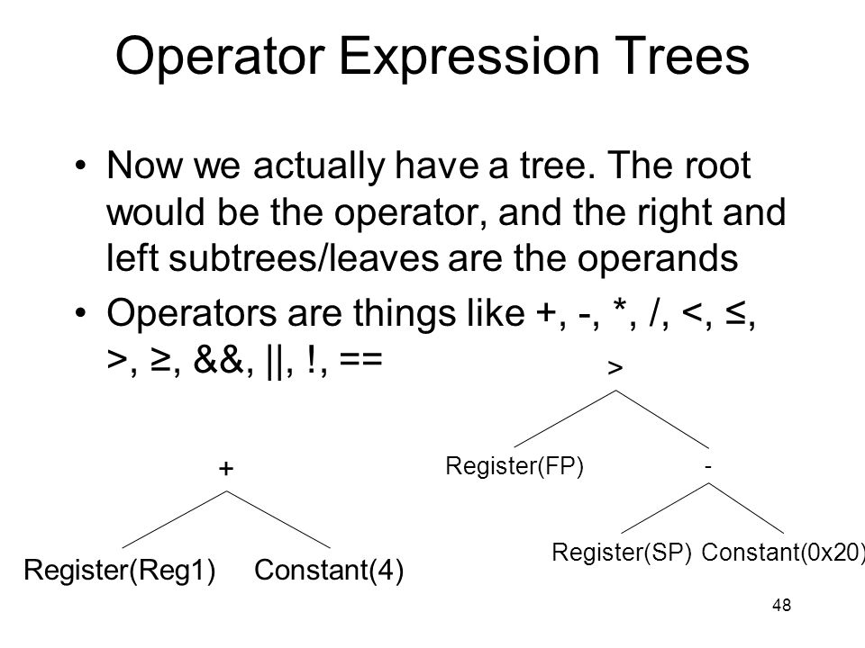 Operator Expression Trees Now we actually have a tree.