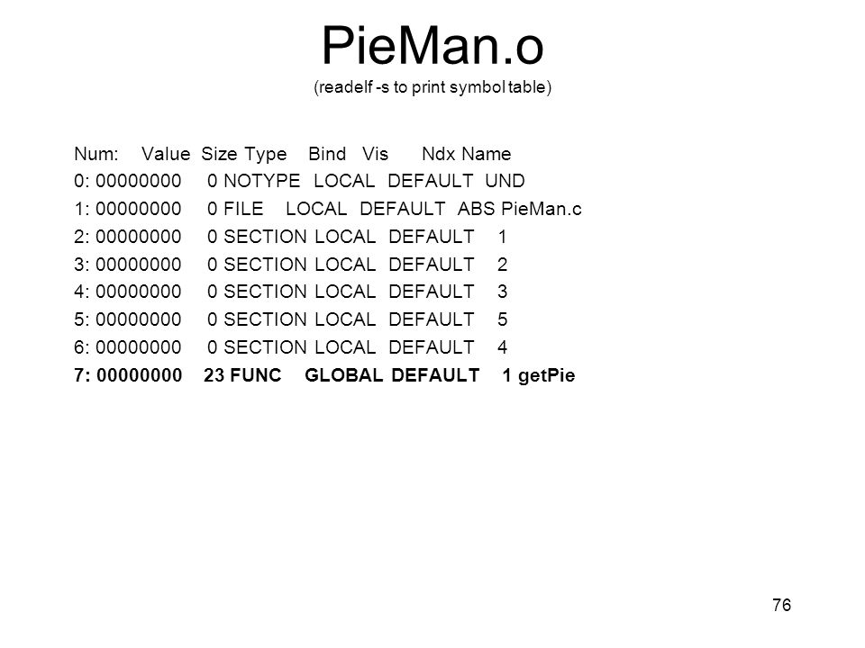 PieMan.o (readelf -s to print symbol table) Num: Value Size Type Bind Vis Ndx Name 0: 00000000 0 NOTYPE LOCAL DEFAULT UND 1: 00000000 0 FILE LOCAL DEF