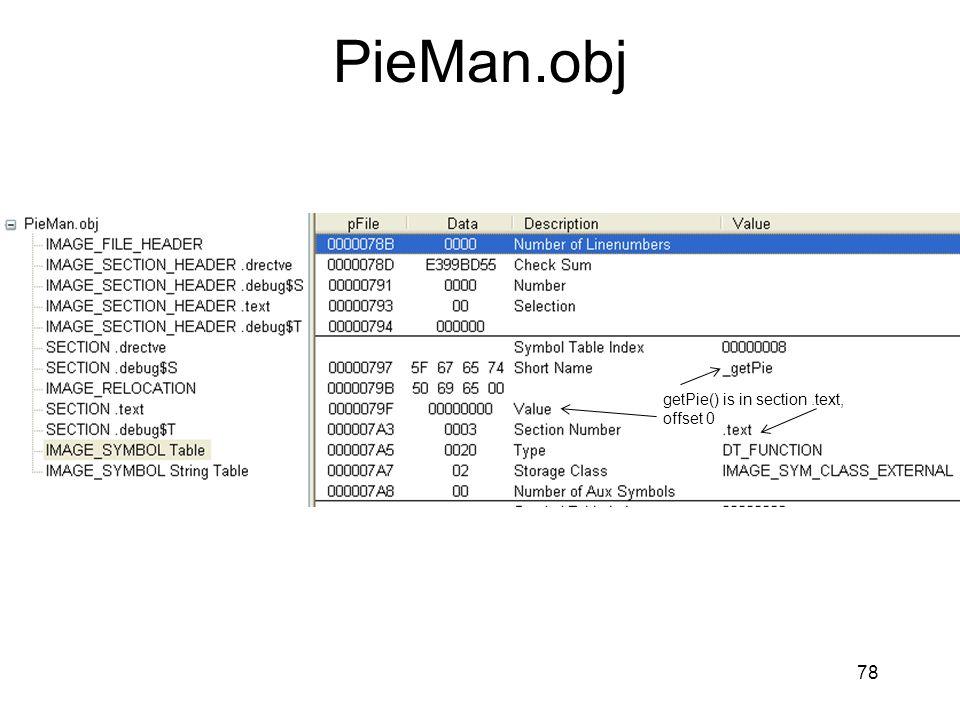 PieMan.obj 78 getPie() is in section.text, offset 0
