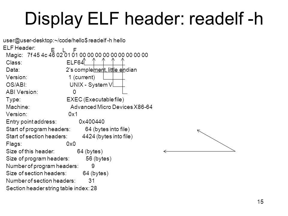 Display ELF header: readelf -h user@user-desktop:~/code/hello$ readelf -h hello ELF Header: Magic: 7f 45 4c 46 02 01 01 00 00 00 00 00 00 00 00 00 Cla