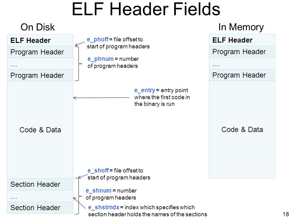 ELF Header Fields 16 ELF Header Program Header … Code & Data Section Header … e_phnum = number of program headers e_phoff = file offset to start of pr