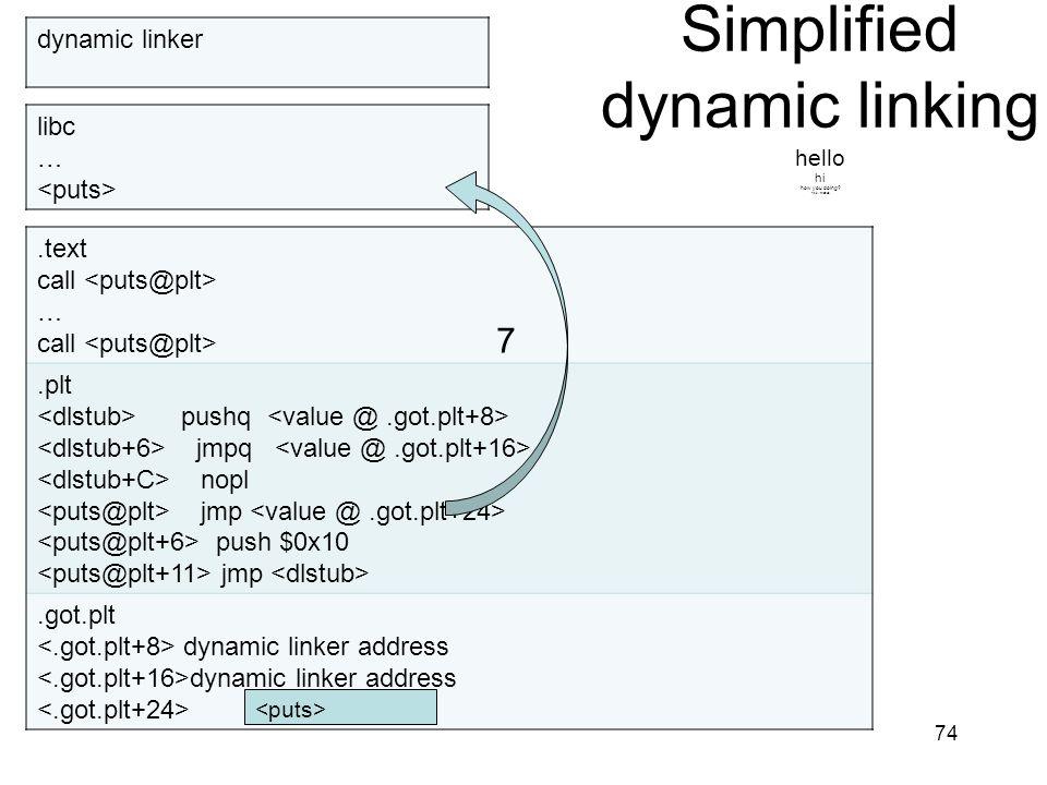 Simplified dynamic linking hello hi how you doing? fine, thanks. 74.text call … call.plt pushq jmpq nopl jmp push $0x10 jmp.got.plt dynamic linker add