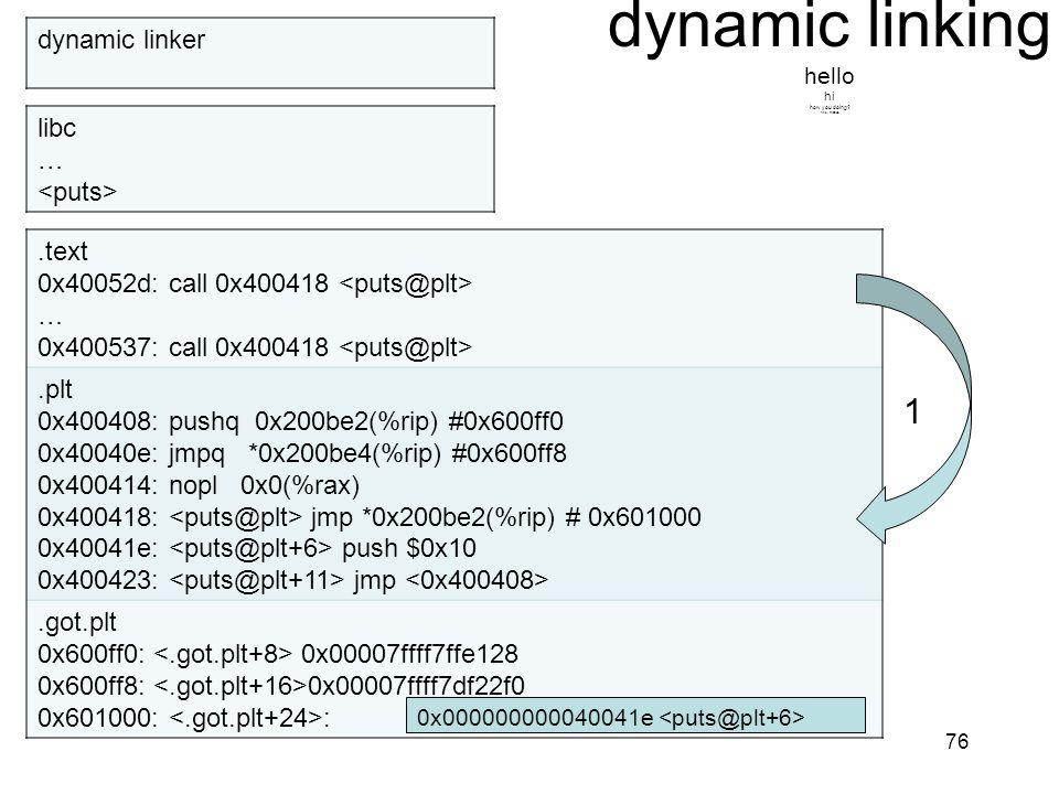 dynamic linking hello hi how you doing? fine, thanks. 76.text 0x40052d: call 0x400418 … 0x400537: call 0x400418.plt 0x400408: pushq 0x200be2(%rip) #0x