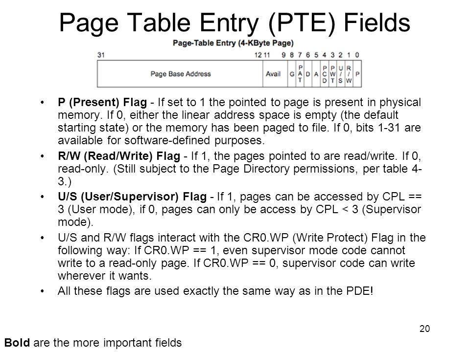 20 Page Table Entry (PTE) Fields P (Present) Flag - If set to 1 the pointed to page is present in physical memory. If 0, either the linear address spa