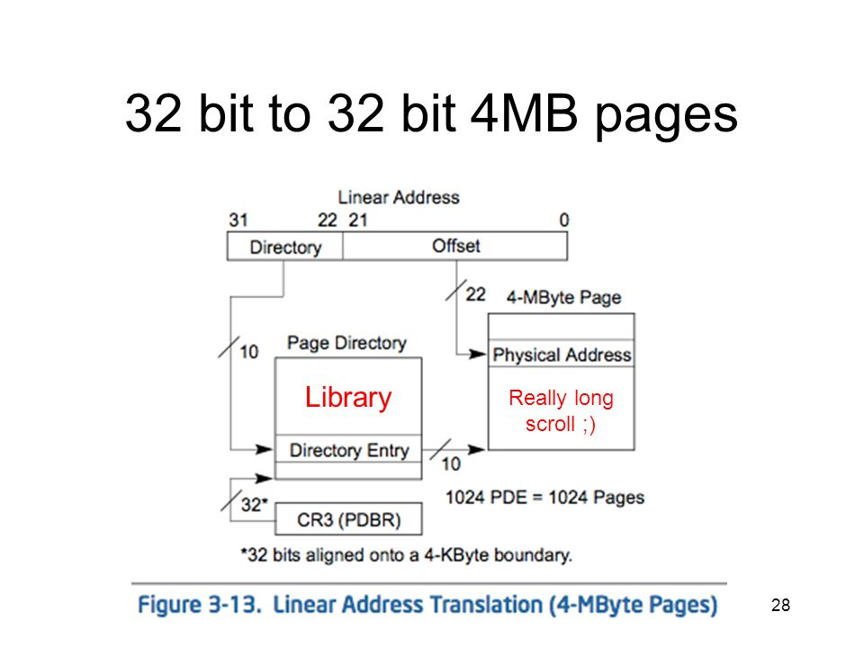 28 32 bit to 32 bit 4MB pages Library Really long scroll ;)