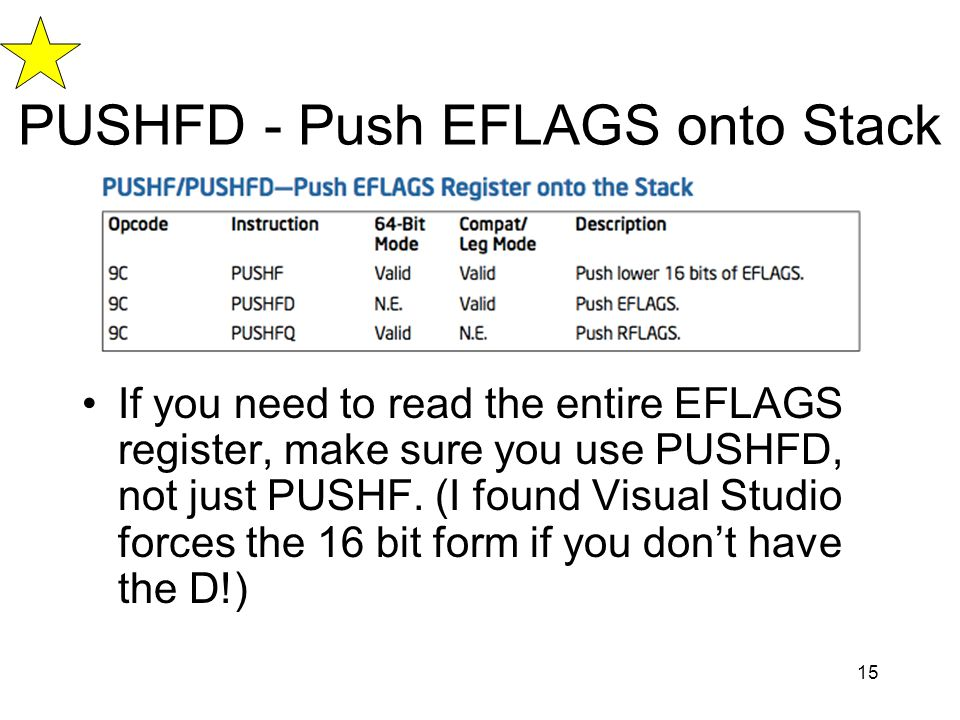 15 PUSHFD - Push EFLAGS onto Stack If you need to read the entire EFLAGS register, make sure you use PUSHFD, not just PUSHF. (I found Visual Studio fo