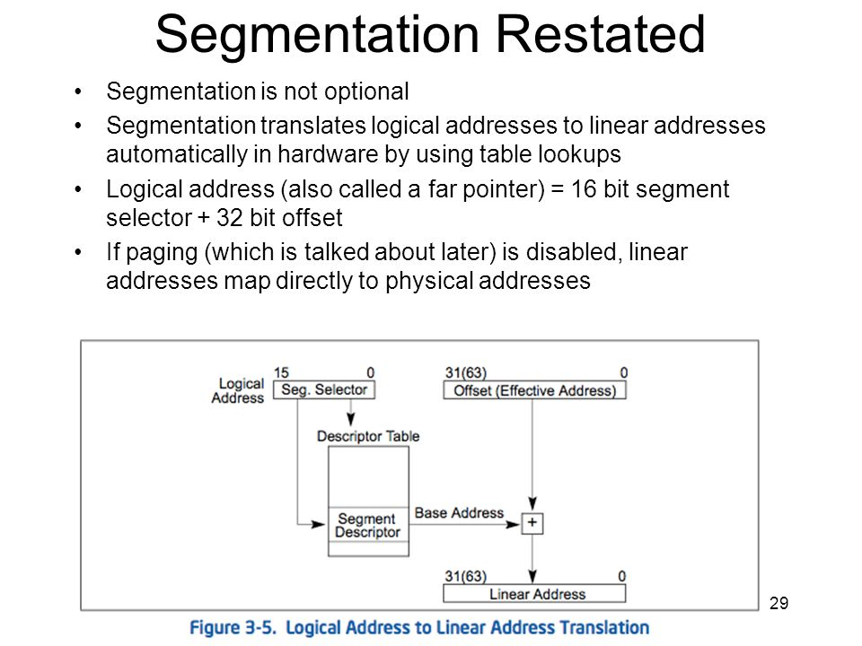 29 Segmentation Restated Segmentation is not optional Segmentation translates logical addresses to linear addresses automatically in hardware by using