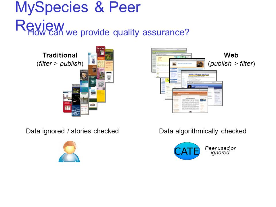 MySpecies & Peer Review How can we provide quality assurance.