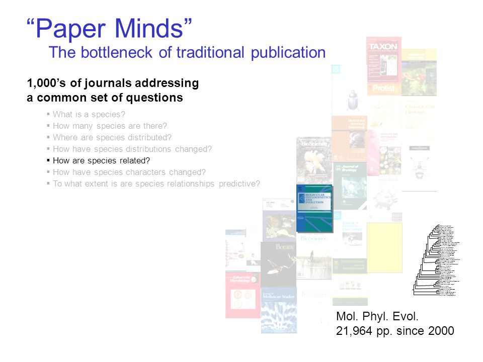 Paper Minds The bottleneck of traditional publication 1,000s of journals addressing a common set of questions Mol.