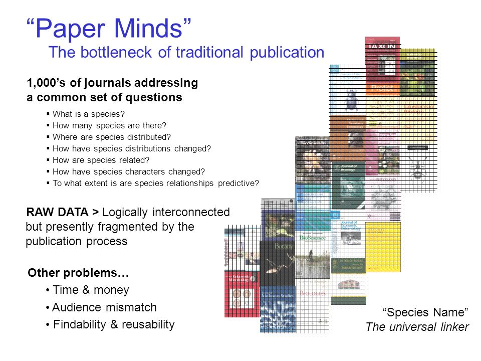 Paper Minds The bottleneck of traditional publication 1,000s of journals addressing a common set of questions What is a species? How many species are