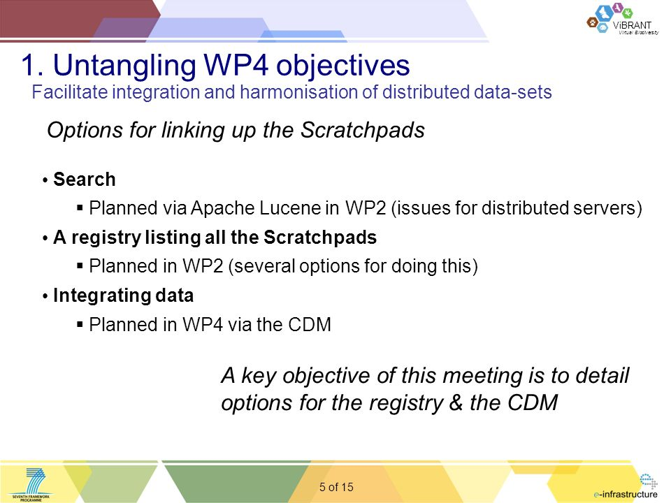 Virtual Biodiversity ViBRANT 6 of Associated deliverables: D4.1) Scratchpad common access point: Develop an initial set of API services to link the Scratchpad communities to the resources of the CDM, to facilitate data exchange.