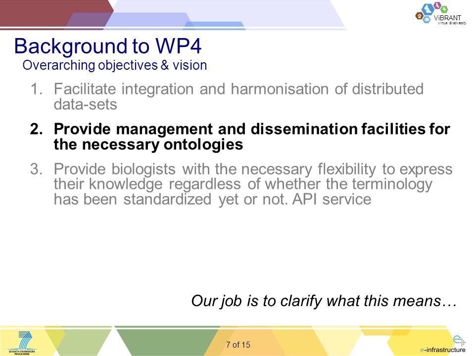 Virtual Biodiversity ViBRANT 8 of 2.Untangling WP4 objectives Provide mang.