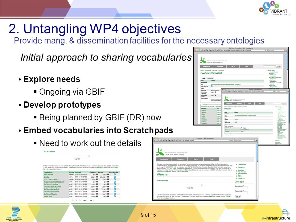 Virtual Biodiversity ViBRANT 9 of Initial approach to sharing vocabularies in WP4 Explore needs Ongoing via GBIF Develop prototypes Being planned by GBIF (DR) now Embed vocabularies into Scratchpads Need to work out the details 2.