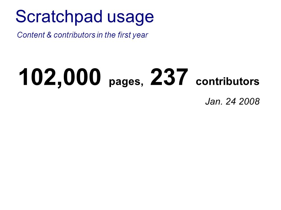 Scratchpad usage Content & contributors in the first year 102,000 pages, 237 contributors Jan. 24 2008