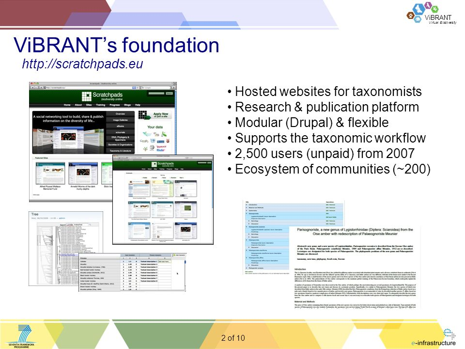 ViBRANT 2 of Hosted websites for taxonomists Research & publication platform Modular (Drupal) & flexible Supports the taxonomic workflow 2,500 users (unpaid) from 2007 Ecosystem of communities (~200) ViBRANTs foundation   10