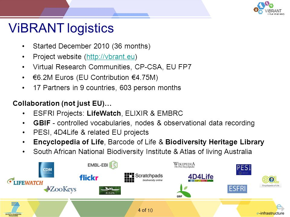 Virtual Biodiversity ViBRANT 4 of ViBRANT logistics Started December 2010 (36 months) Project website (  Virtual Research Communities, CP-CSA, EU FP7 6.2M Euros (EU Contribution 4.75M) 17 Partners in 9 countries, 603 person months Collaboration (not just EU)… ESFRI Projects: LifeWatch, ELIXIR & EMBRC GBIF - controlled vocabularies, nodes & observational data recording PESI, 4D4Life & related EU projects Encyclopedia of Life, Barcode of Life & Biodiversity Heritage Library South African National Biodiversity Institute & Atlas of living Australia 10