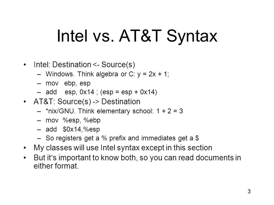 Intel vs. AT&T Syntax Intel: Destination <- Source(s) –Windows. Think algebra or C: y = 2x + 1; –mov ebp, esp –add esp, 0x14 ; (esp = esp + 0x14) AT&T