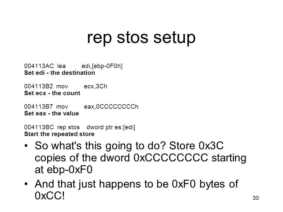 30 rep stos setup 004113AC lea edi,[ebp-0F0h] Set edi - the destination 004113B2 mov ecx,3Ch Set ecx - the count 004113B7 mov eax,0CCCCCCCCh Set eax - the value 004113BC rep stos dword ptr es:[edi] Start the repeated store So what s this going to do.