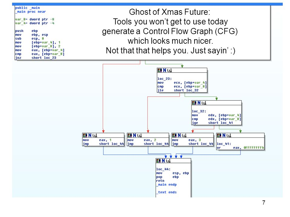 7 Ghost of Xmas Future: Tools you wont get to use today generate a Control Flow Graph (CFG) which looks much nicer.