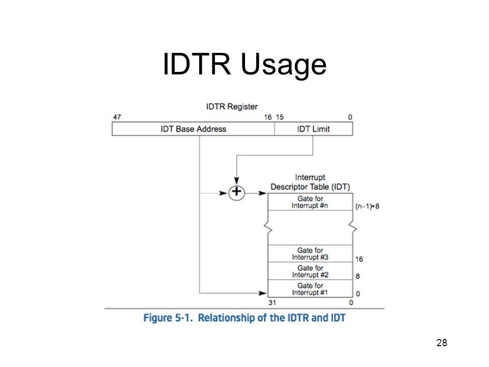 28 IDTR Usage