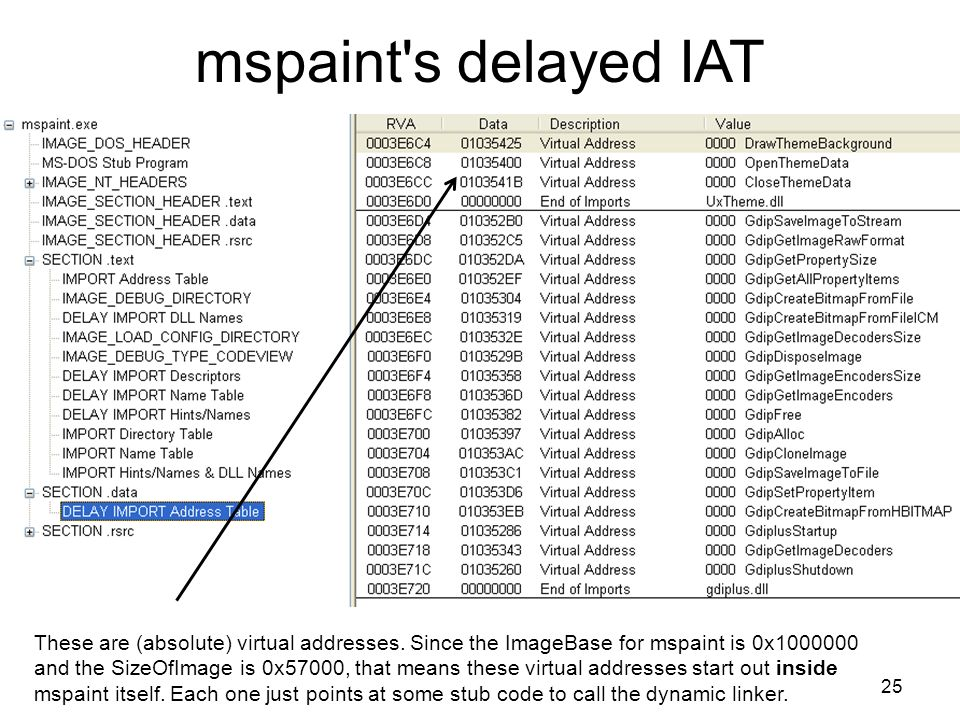 mspaint's delayed IAT 25 These are (absolute) virtual addresses. Since the ImageBase for mspaint is 0x1000000 and the SizeOfImage is 0x57000, that mea