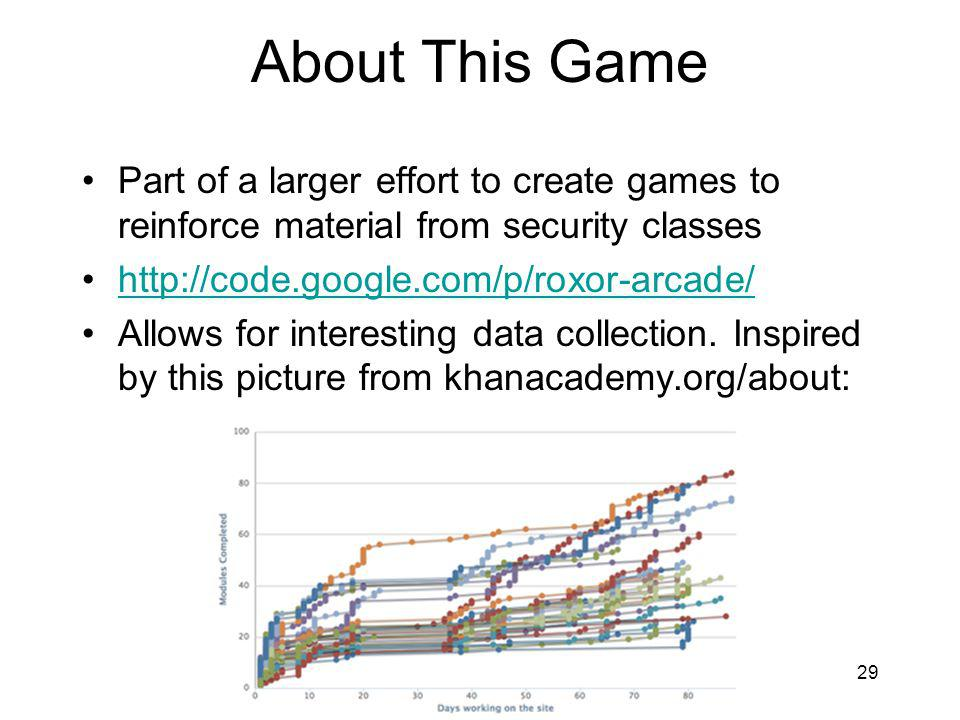 About This Game Part of a larger effort to create games to reinforce material from security classes http://code.google.com/p/roxor-arcade/ Allows for interesting data collection.