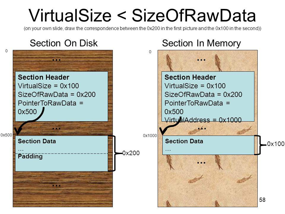 … VirtualSize < SizeOfRawData (on your own slide, draw the correspondence between the 0x200 in the first picture and the 0x100 in the second)) 58 Section Header VirtualSize = 0x100 SizeOfRawData = 0x200 PointerToRawData = 0x500 Section Data … Padding Section On DiskSection In Memory 0x200 … Section Header VirtualSize = 0x100 SizeOfRawData = 0x200 PointerToRawData = 0x500 VirtualAddress = 0x1000 Section Data … 0x100 0x500 0 0x1000 0