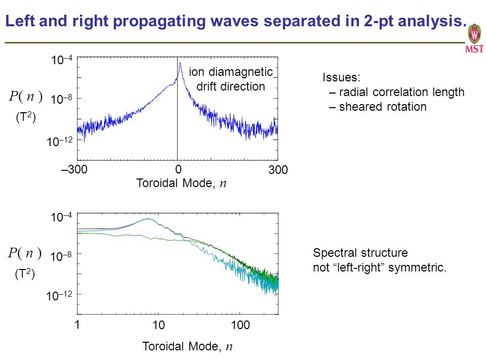 Left and right propagating waves separated in 2-pt analysis.