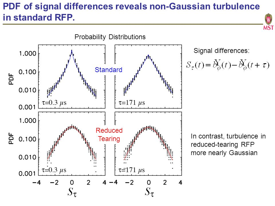 PDF of signal differences reveals non-Gaussian turbulence in standard RFP.