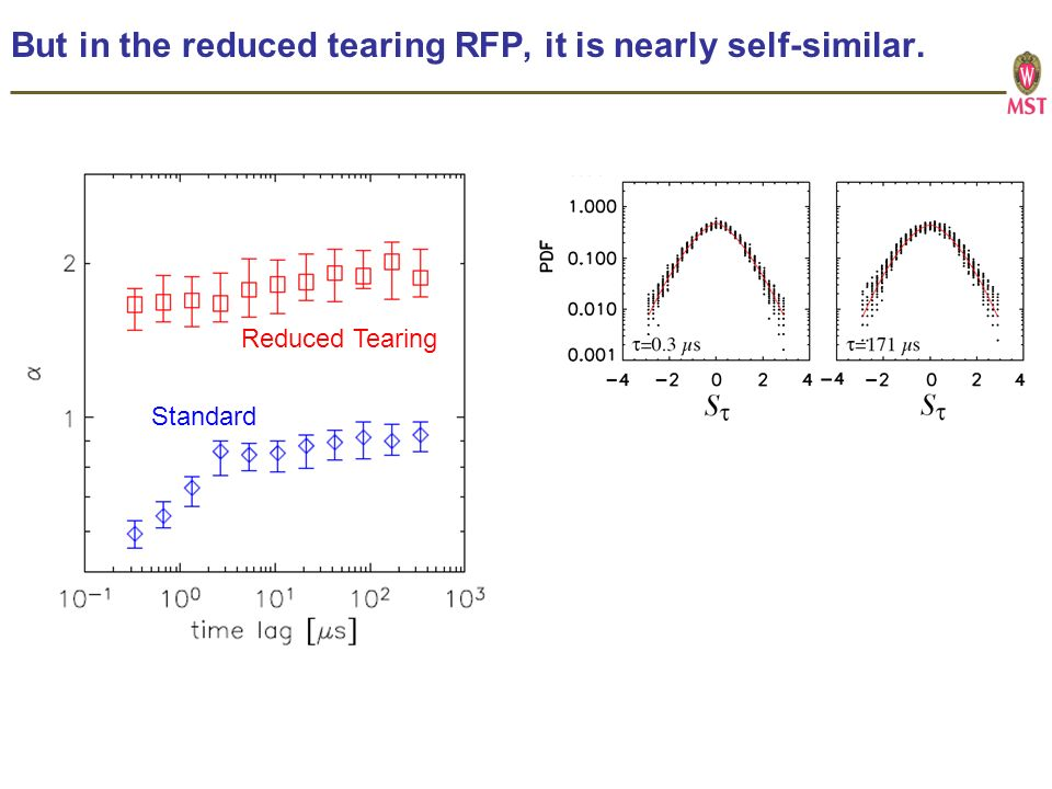 But in the reduced tearing RFP, it is nearly self-similar. Standard Reduced Tearing