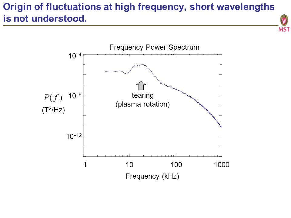 Origin of fluctuations at high frequency, short wavelengths is not understood.