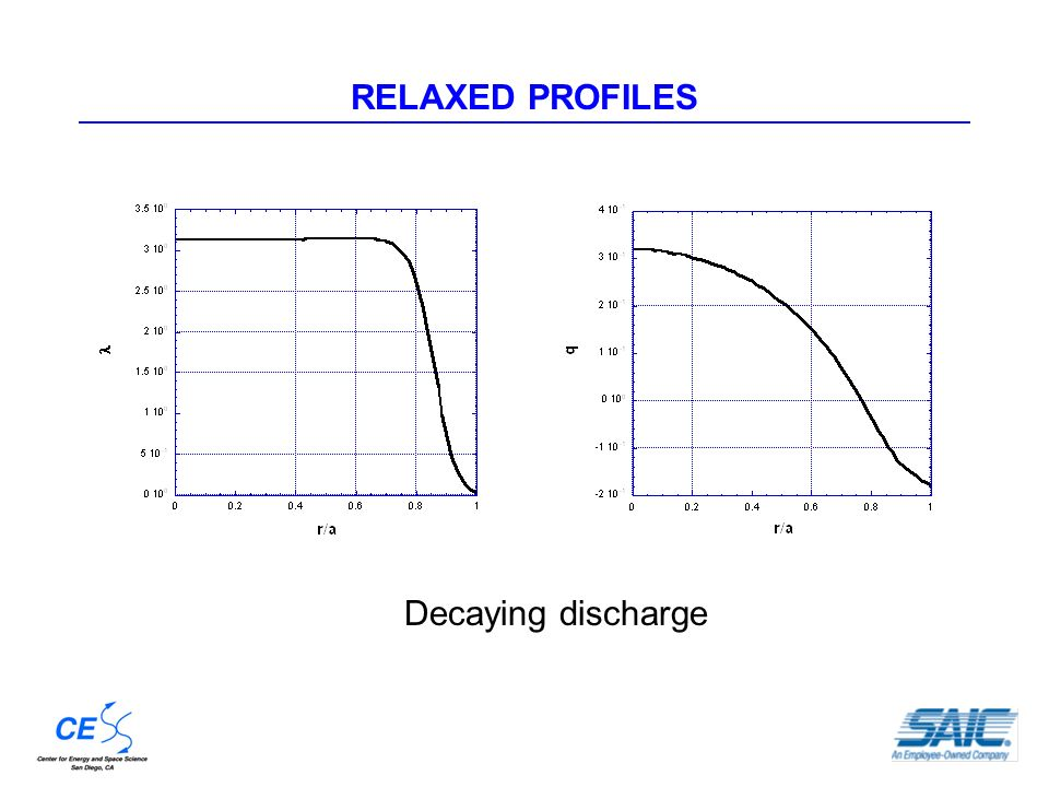 RELAXED PROFILES Decaying discharge