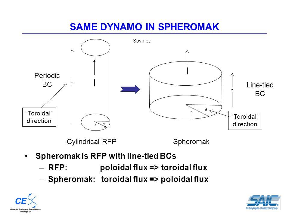 SAME DYNAMO IN SPHEROMAK Spheromak is RFP with line-tied BCs –RFP: poloidal flux => toroidal flux –Spheromak: toroidal flux => poloidal flux r z I Periodic BC Cylindrical RFP r z I Line-tied BC Spheromak Toroidal direction Toroidal direction Sovinec