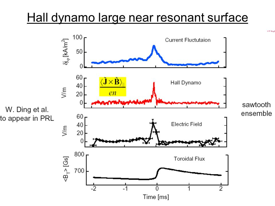 Hall dynamo large near resonant surface