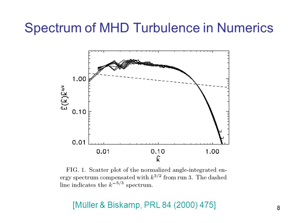 8 Spectrum of MHD Turbulence in Numerics [Müller & Biskamp, PRL 84 (2000) 475]