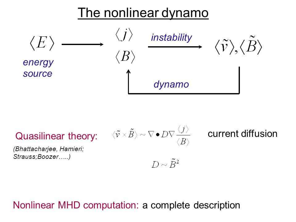 The nonlinear dynamo energy source instability dynamo Quasilinear theory: current diffusion Nonlinear MHD computation: a complete description (Bhattacharjee, Hamieri; Strauss;Boozer…..)