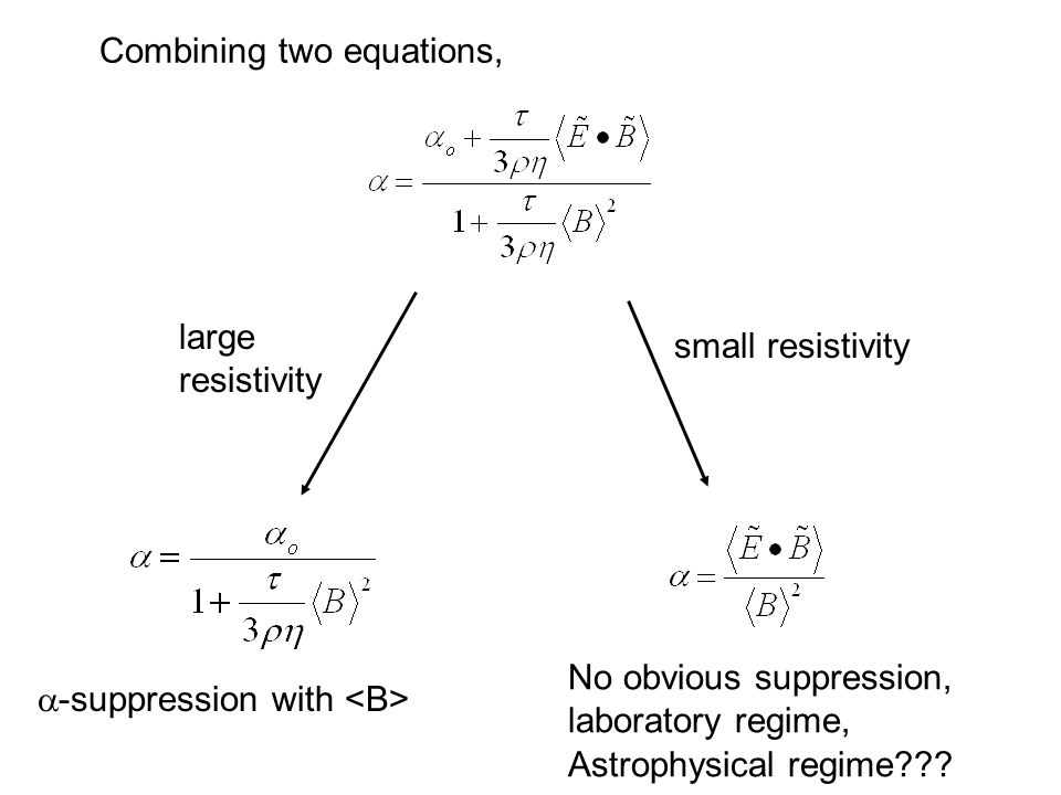 Combining two equations, large resistivity -suppression with small resistivity No obvious suppression, laboratory regime, Astrophysical regime