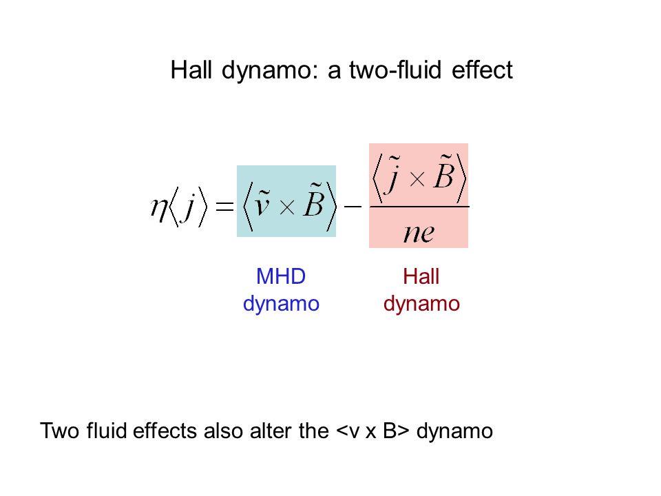 Hall dynamo: a two-fluid effect MHD dynamo Hall dynamo Two fluid effects also alter the dynamo