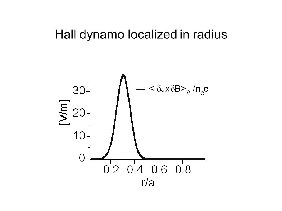 Hall dynamo localized in radius