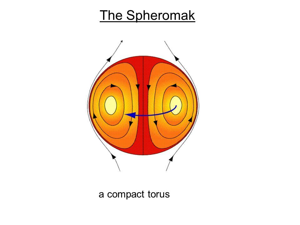 The Spheromak a compact torus