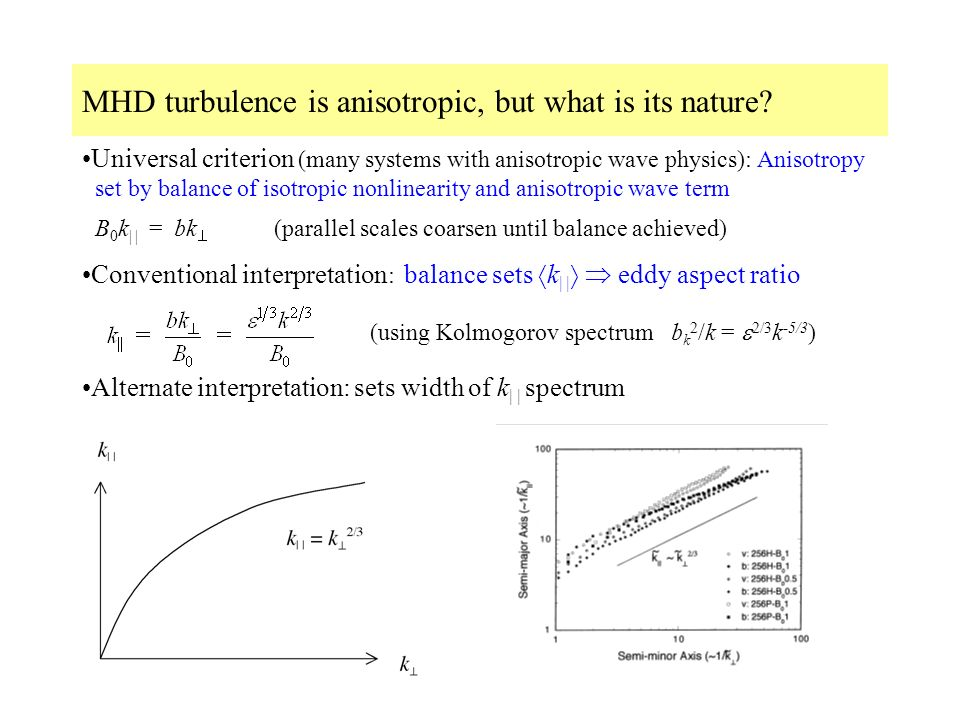MHD turbulence is anisotropic, but what is its nature.