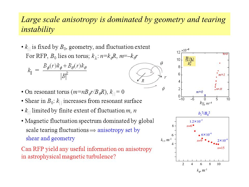 Large scale anisotropy is dominated by geometry and tearing instability k | | is fixed by B 0, geometry, and fluctuation extent For RFP, B 0 lies on torus; k : n=k R, m=–k r On resonant torus (m=nB r/B R), k | | = 0 Shear in B 0 : k | | increases from resonant surface k | | limited by finite extent of fluctuation m, n Magnetic fluctuation spectrum dominated by global scale tearing fluctuations anisotropy set by shear and geometry Can RFP yield any useful information on anisotropy in astrophysical magnetic turbulence.