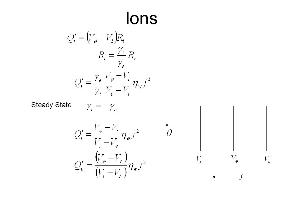 Ions Steady State