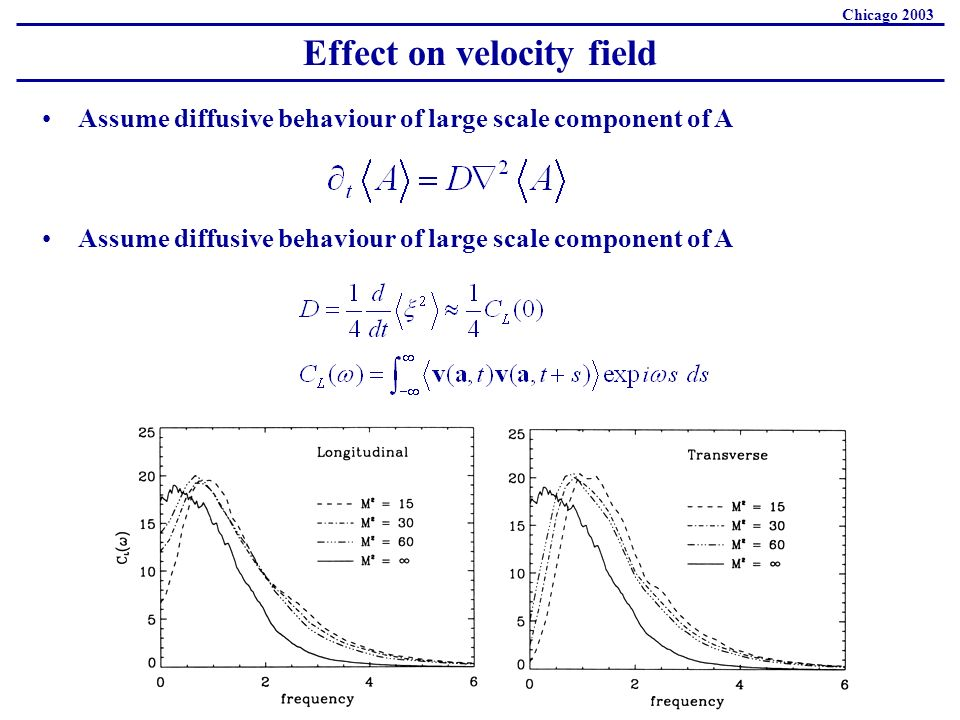 Effect on velocity field Chicago 2003 Assume diffusive behaviour of large scale component of A
