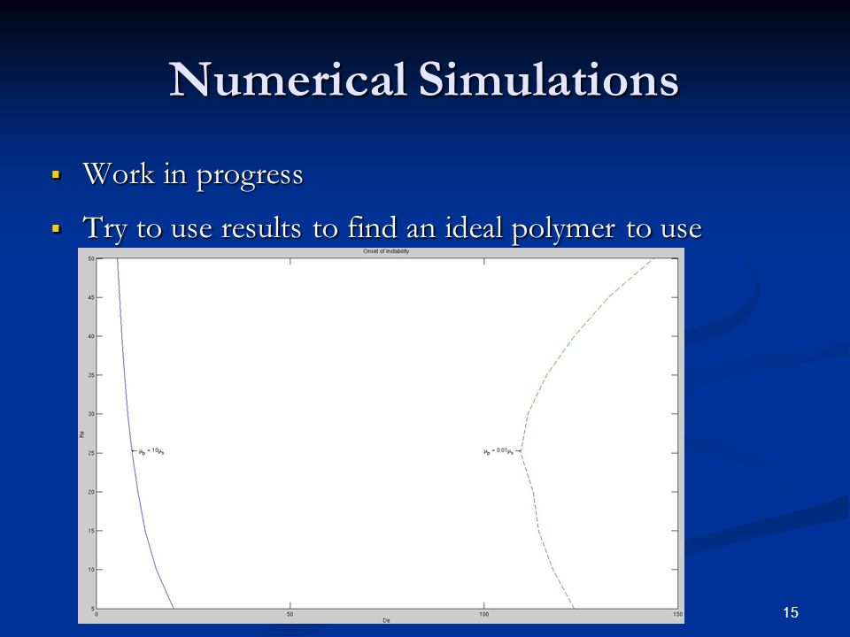 Numerical Simulations Work in progress Work in progress Try to use results to find an ideal polymer to use Try to use results to find an ideal polymer to use 15