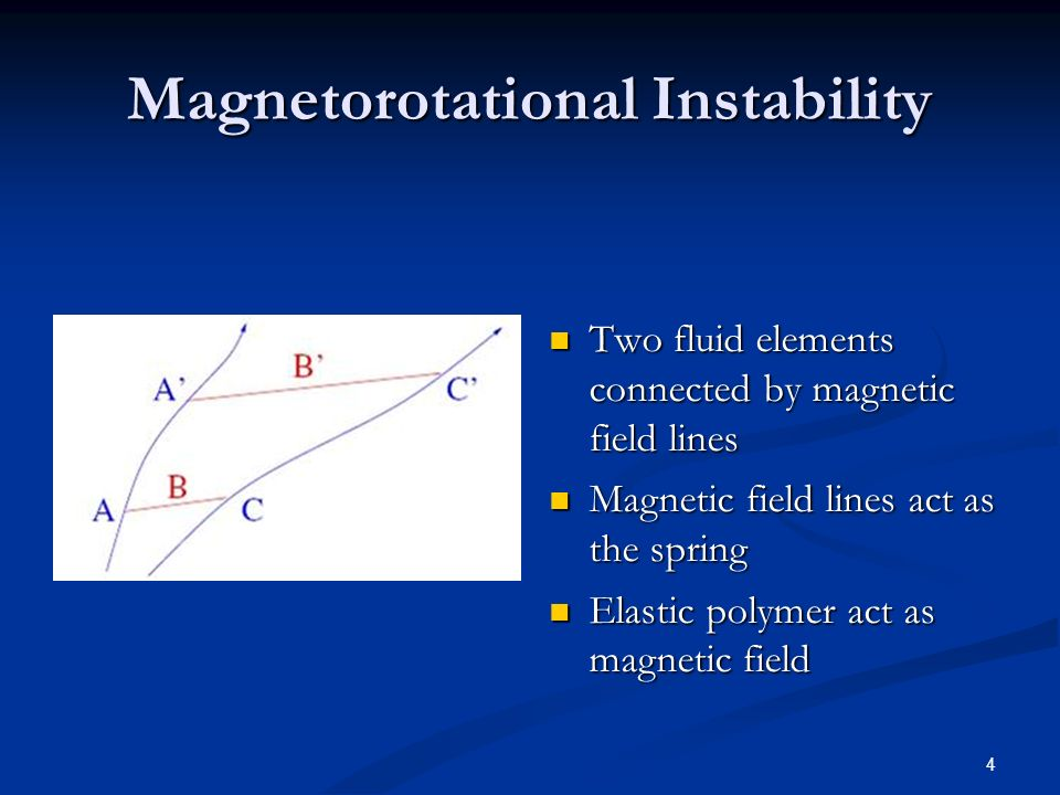 Magnetorotational Instability Two fluid elements connected by magnetic field lines Two fluid elements connected by magnetic field lines Magnetic field lines act as the spring Magnetic field lines act as the spring Elastic polymer act as magnetic field Elastic polymer act as magnetic field 4