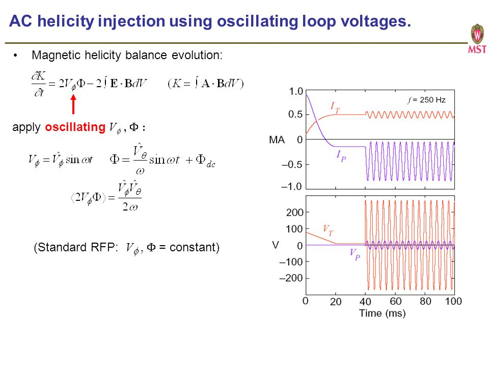 AC helicity injection using oscillating loop voltages.