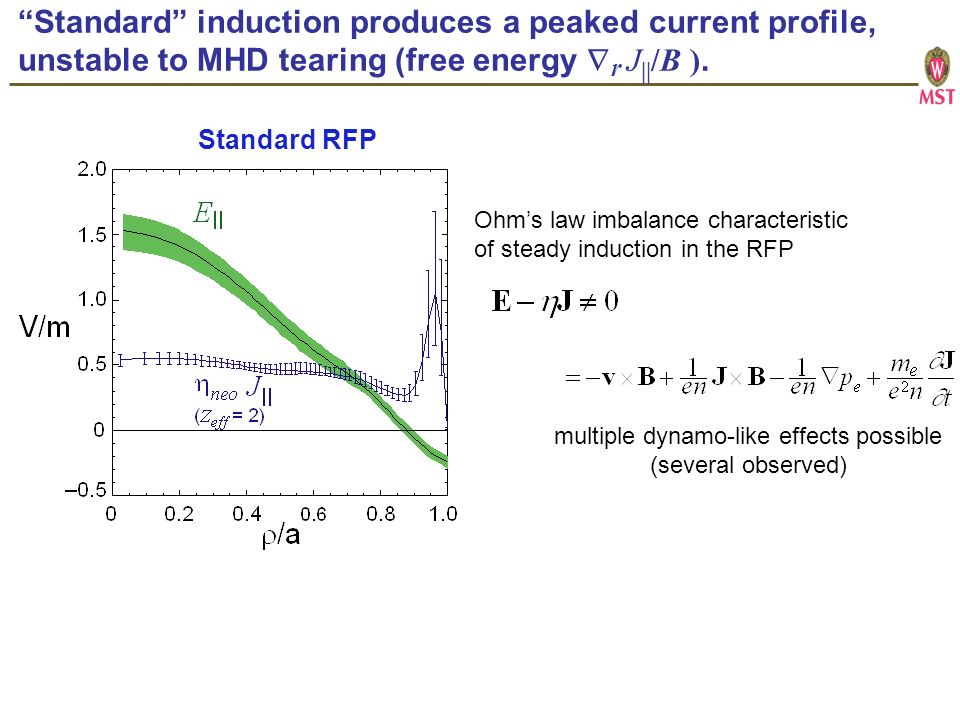 Standard induction produces a peaked current profile, unstable to MHD tearing (free energy r J || /B ).